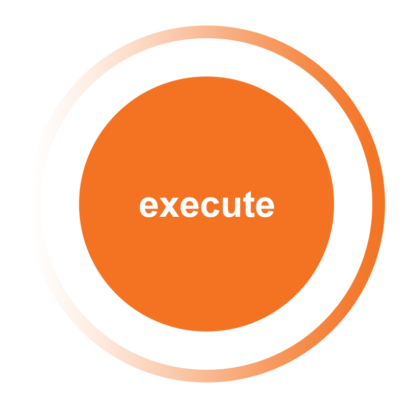 elevate ring execute